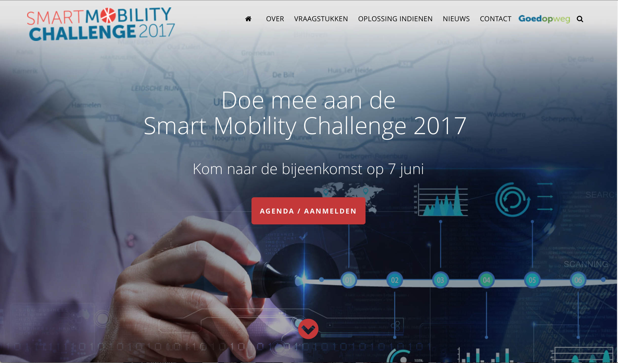 Smart Mobility Challenge
